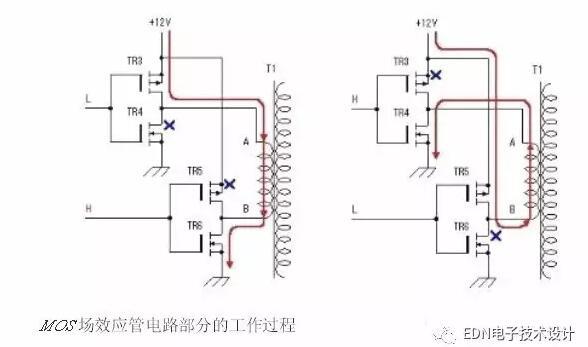 MOS场效应管电路部分的工作过程