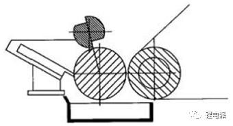 极片制造对充电机充电锂电池性能一致性的影响